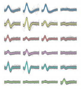 Research_waveform